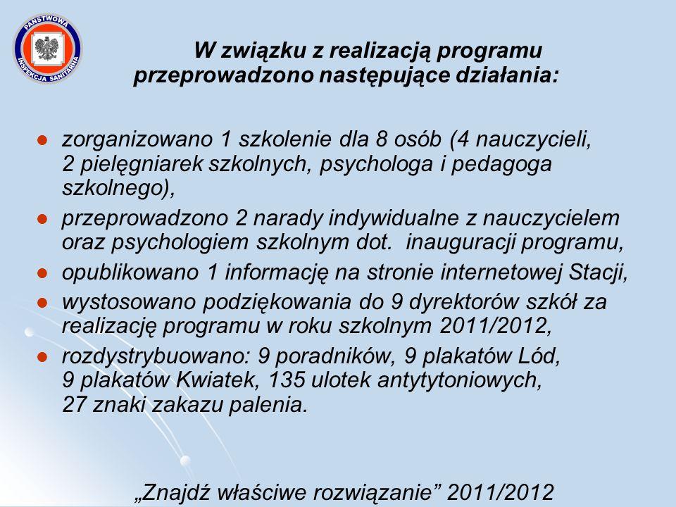"""""""Znajdź właściwe rozwiązanie 2011/2012"""