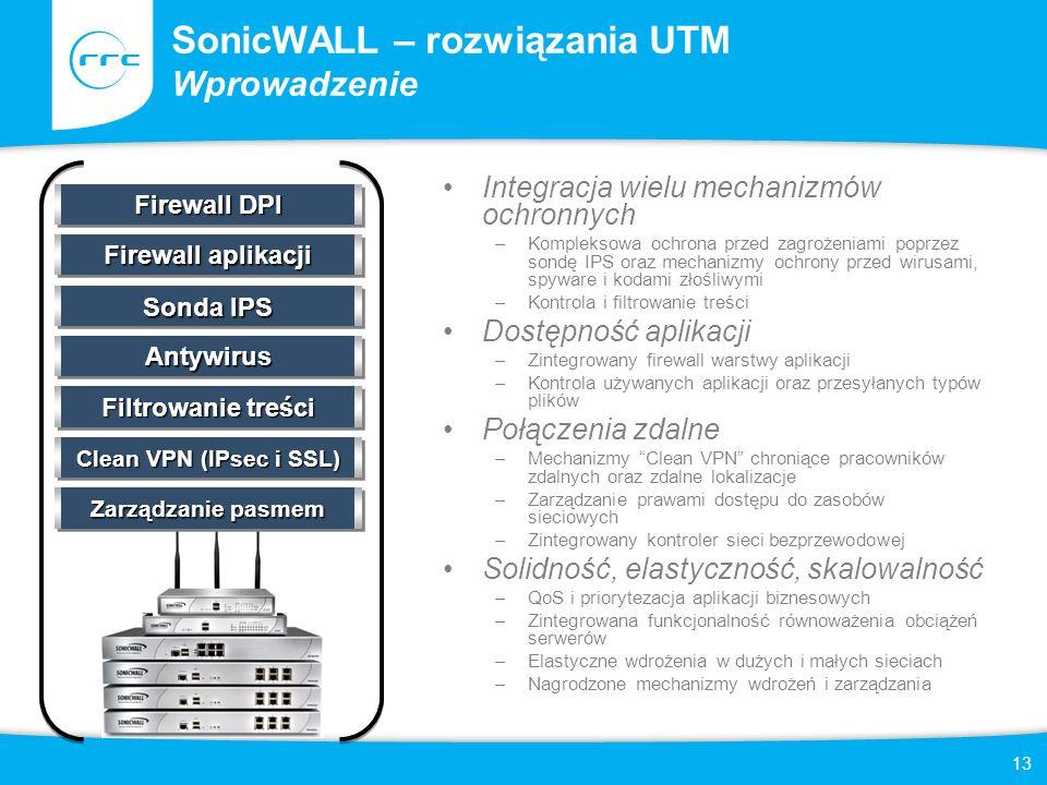 SonicWALL – rozwiązania UTM Wprowadzenie