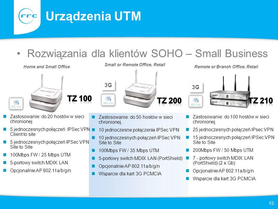 Urządzenia UTM Rozwiązania dla klientów SOHO – Small Business TZ 100