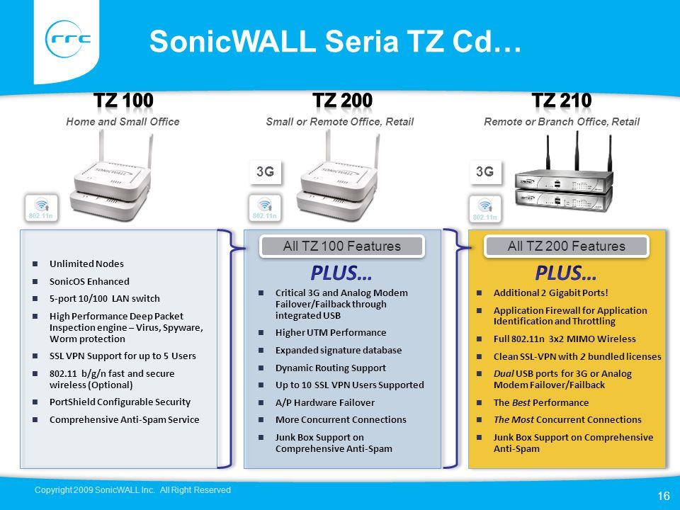 SonicWALL Seria TZ Cd… PLUS… PLUS… TZ 100 TZ 200 TZ 210 3G 3G