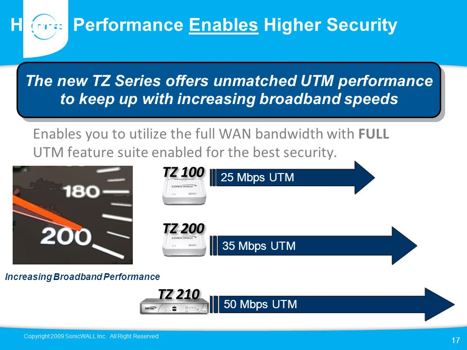 Higher Performance Enables Higher Security