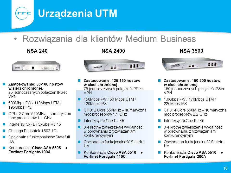Urządzenia UTM Rozwiązania dla klientów Medium Business NSA 240