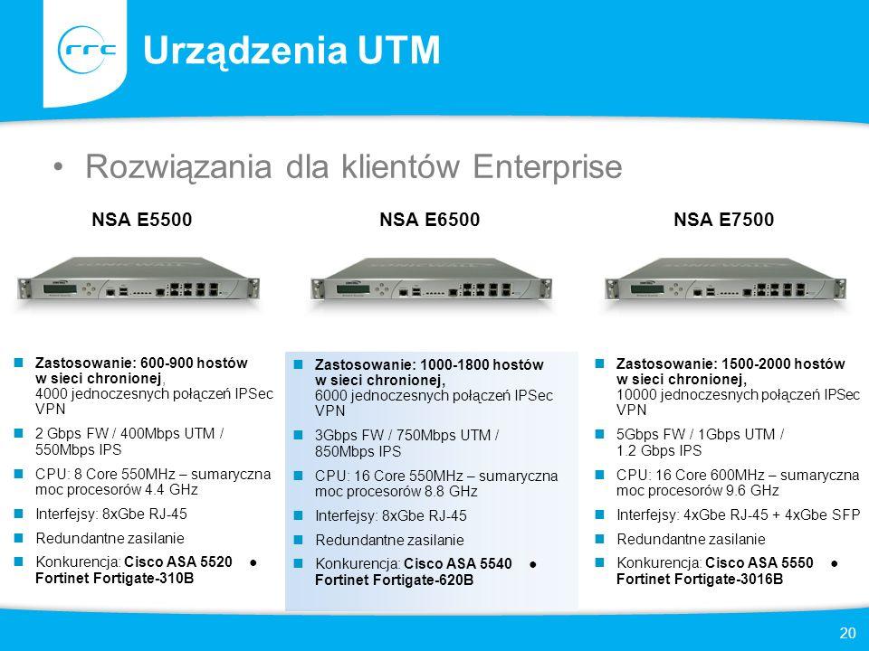 Urządzenia UTM Rozwiązania dla klientów Enterprise NSA E5500 NSA E6500