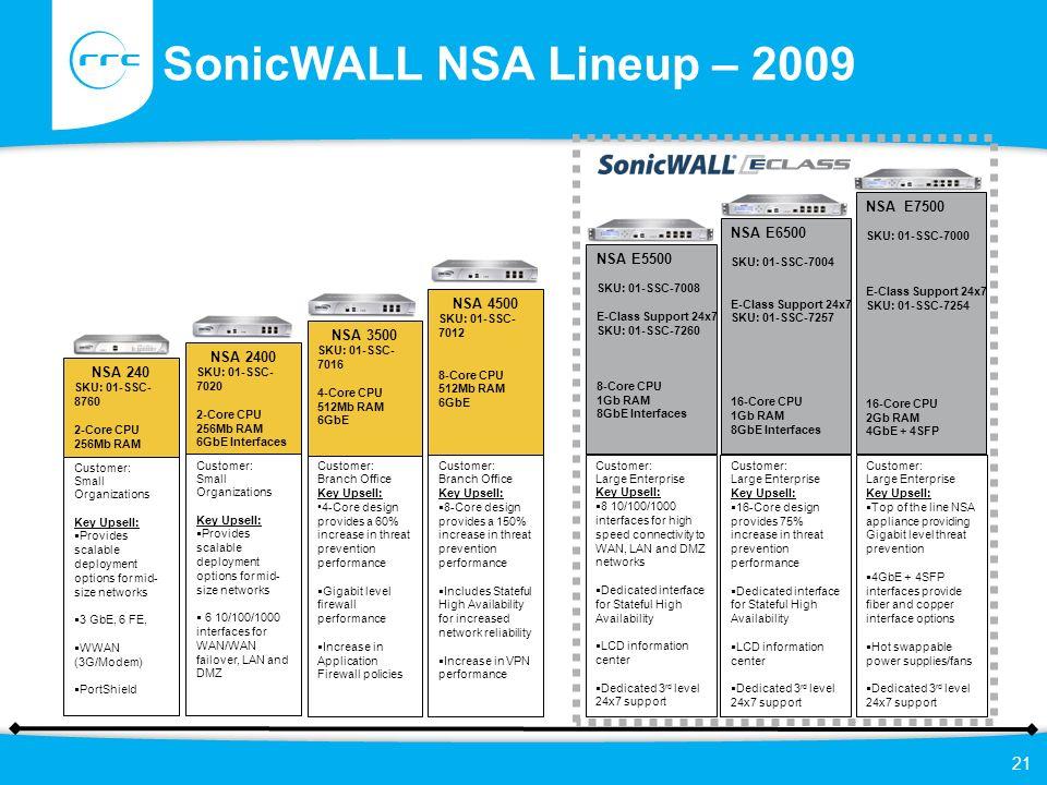 SonicWALL NSA Lineup – 2009 NSA E7500 NSA E6500 NSA E5500 NSA 4500