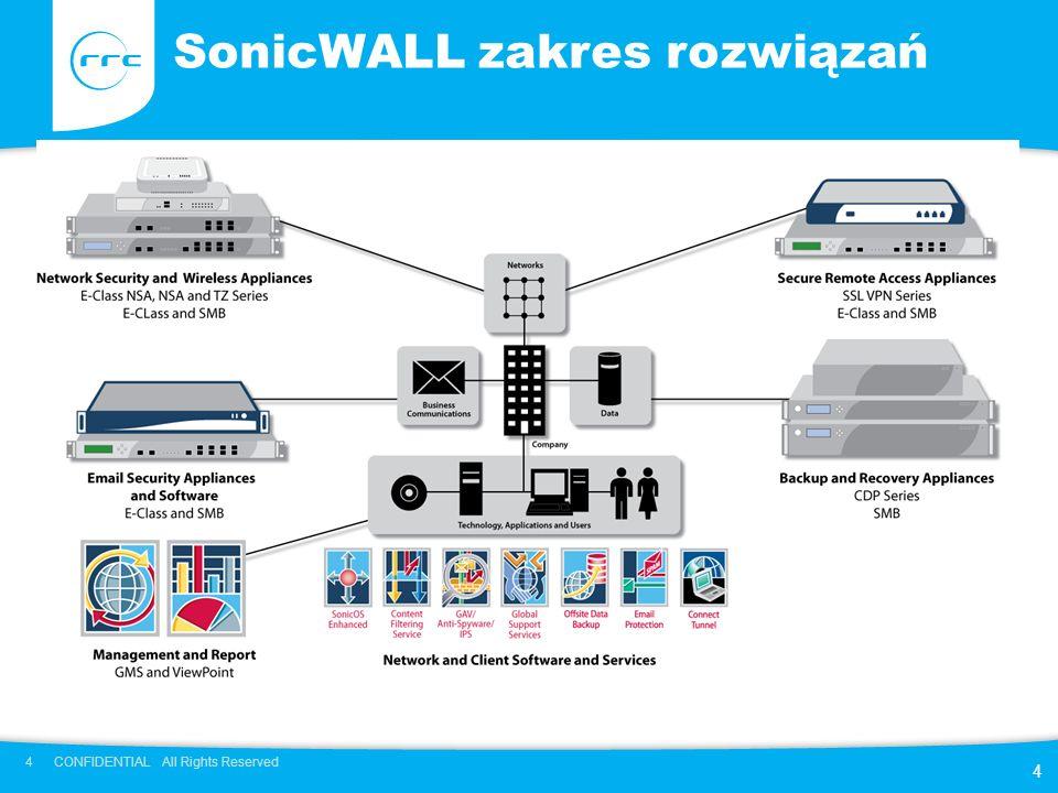 SonicWALL zakres rozwiązań