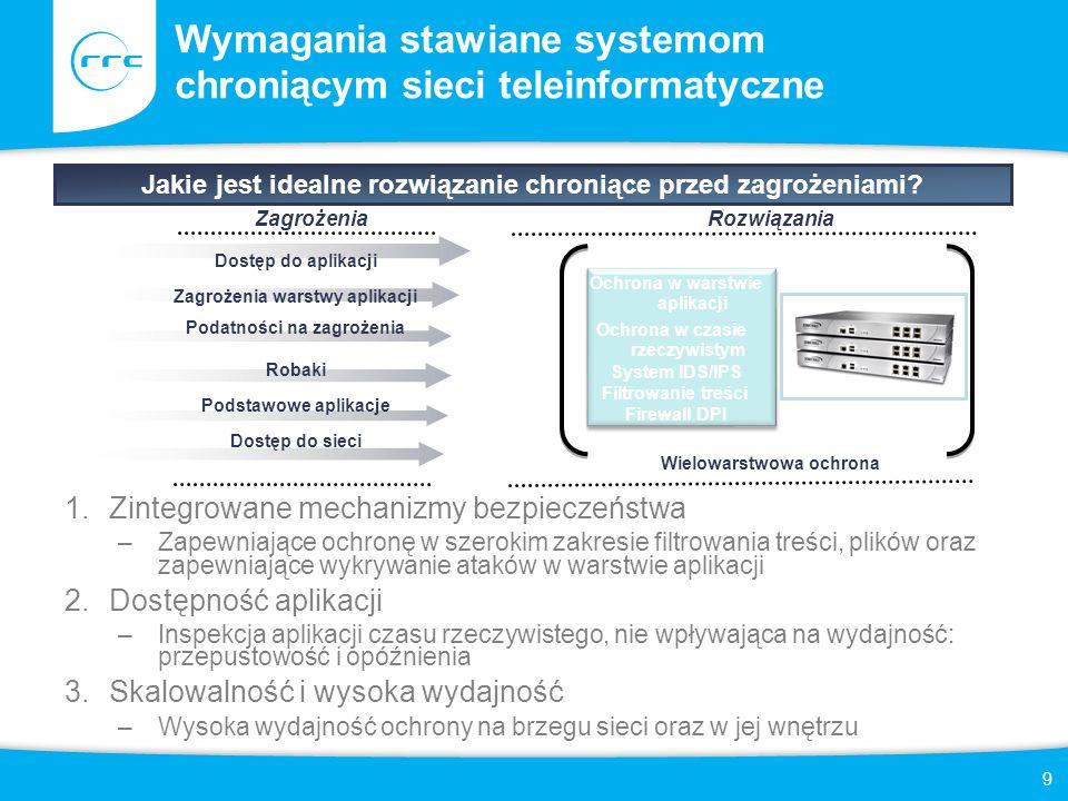 Wymagania stawiane systemom chroniącym sieci teleinformatyczne