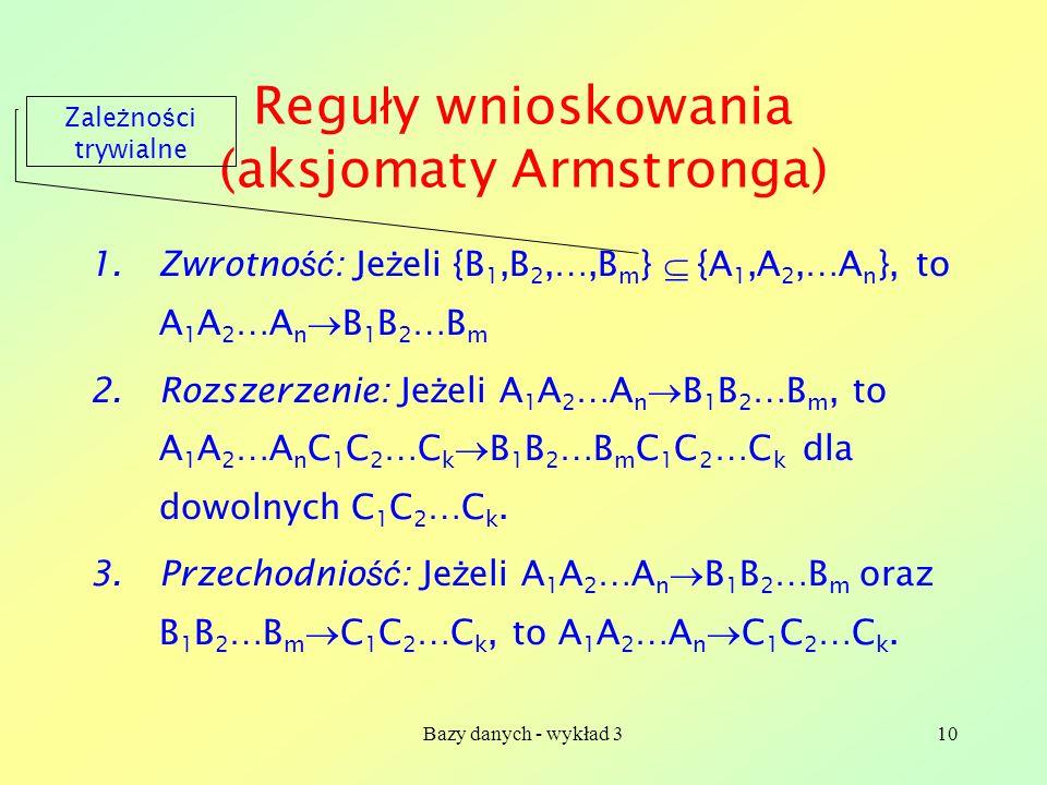 Reguły wnioskowania (aksjomaty Armstronga)