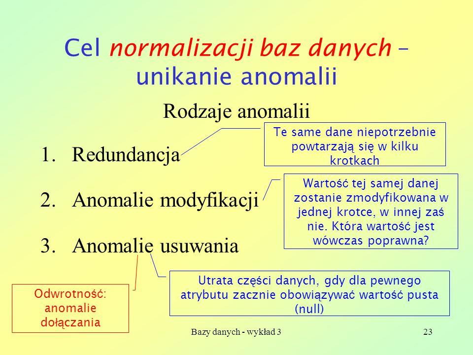 Cel normalizacji baz danych – unikanie anomalii
