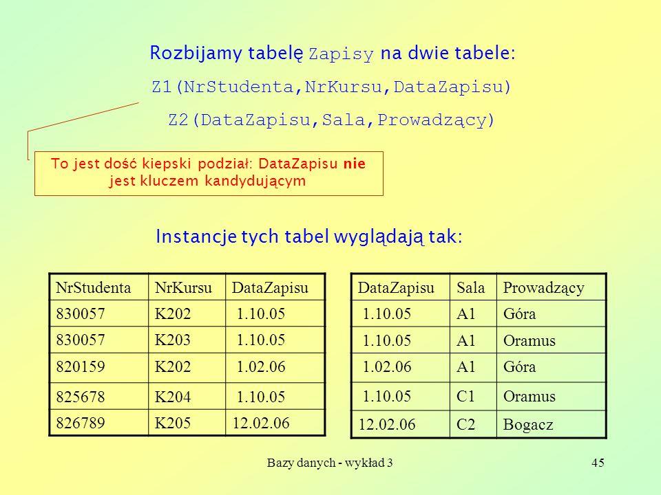 Rozbijamy tabelę Zapisy na dwie tabele: