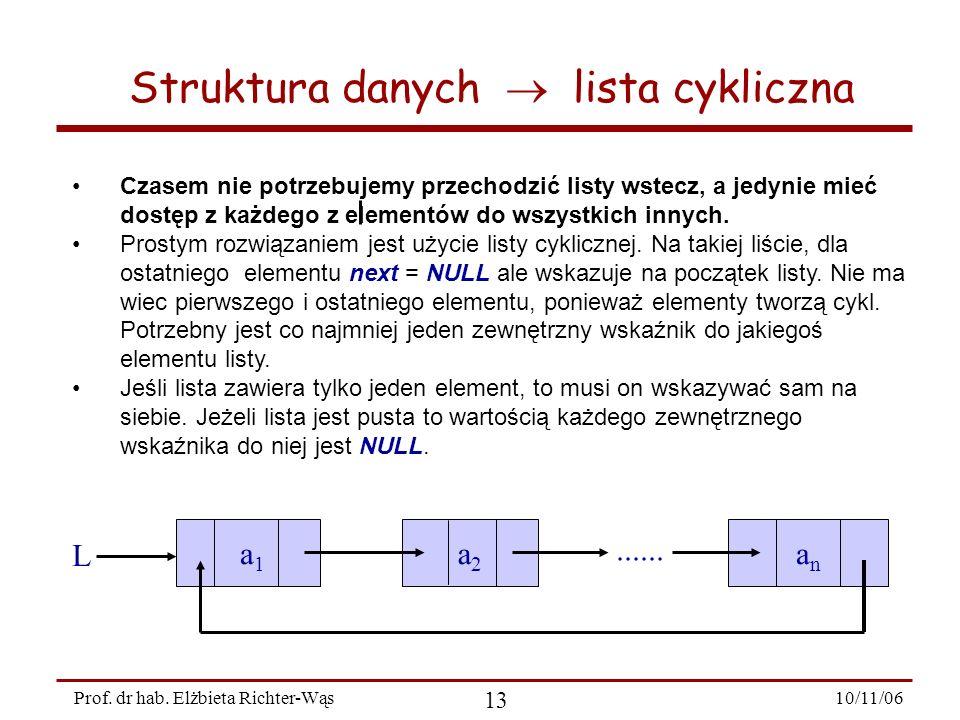 Struktura danych  lista cykliczna