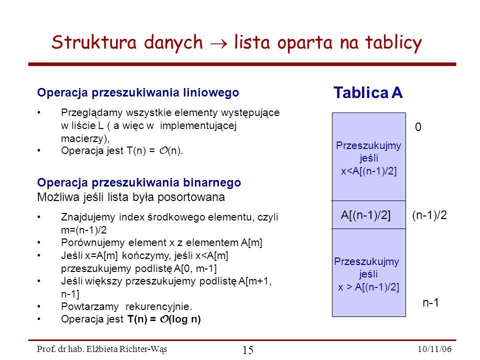 Struktura danych  lista oparta na tablicy