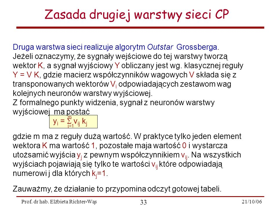 Zasada drugiej warstwy sieci CP