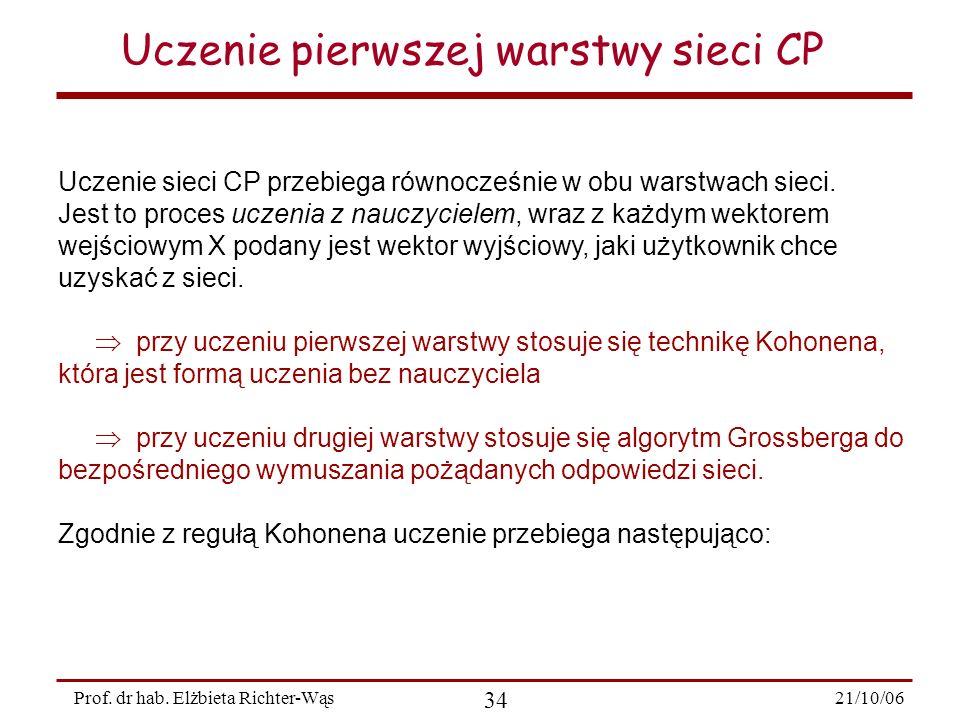 Uczenie pierwszej warstwy sieci CP