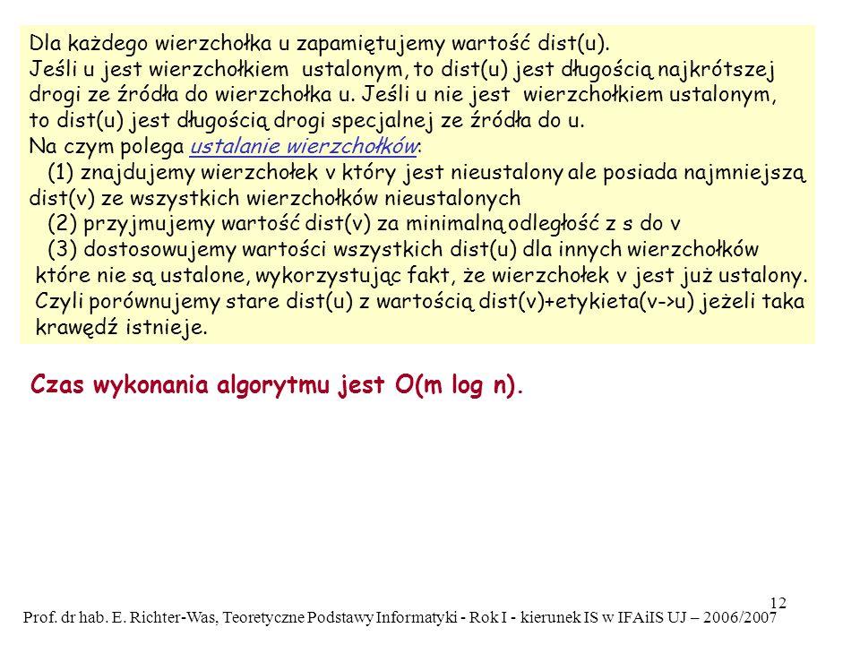 Czas wykonania algorytmu jest O(m log n).