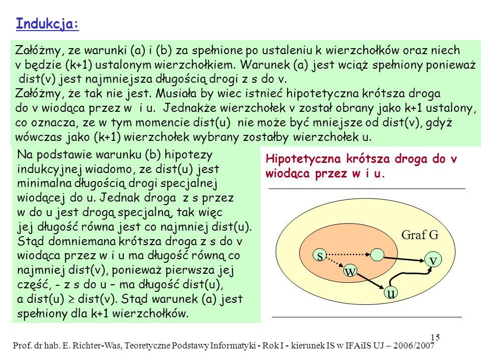 Indukcja: Załóżmy, ze warunki (a) i (b) za spełnione po ustaleniu k wierzchołków oraz niech.