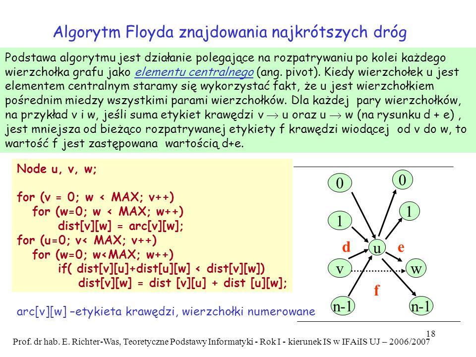 Algorytm Floyda znajdowania najkrótszych dróg