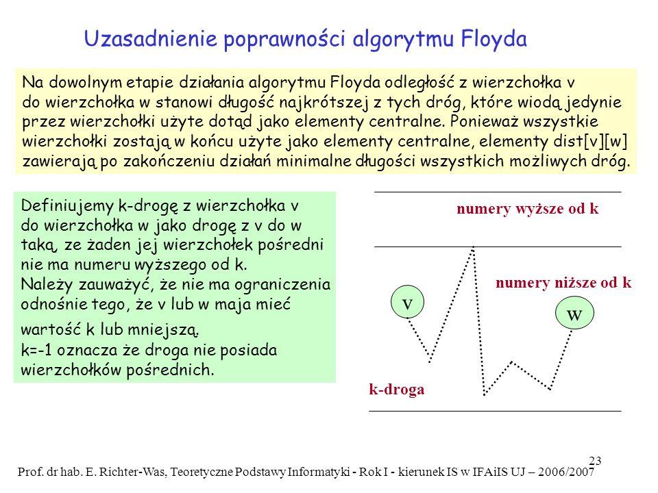 Uzasadnienie poprawności algorytmu Floyda