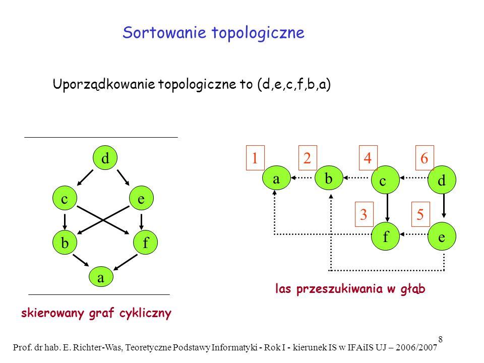 Sortowanie topologiczne