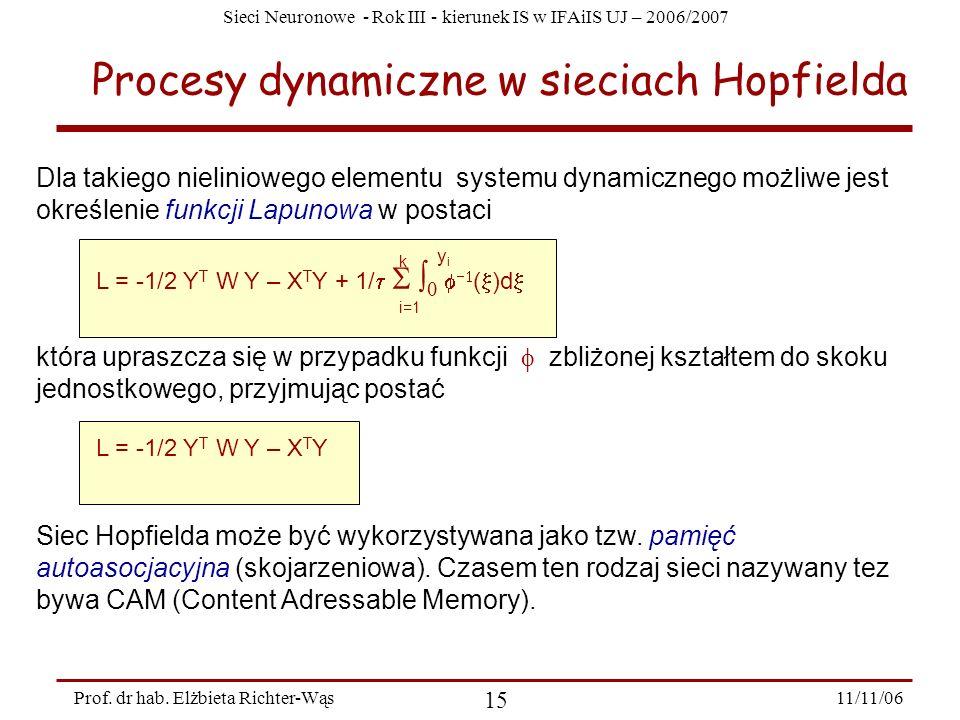 Procesy dynamiczne w sieciach Hopfielda