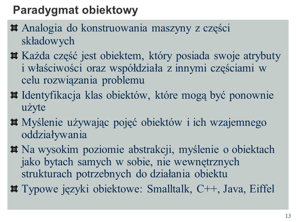 Paradygmat obiektowy Analogia do konstruowania maszyny z części składowych.