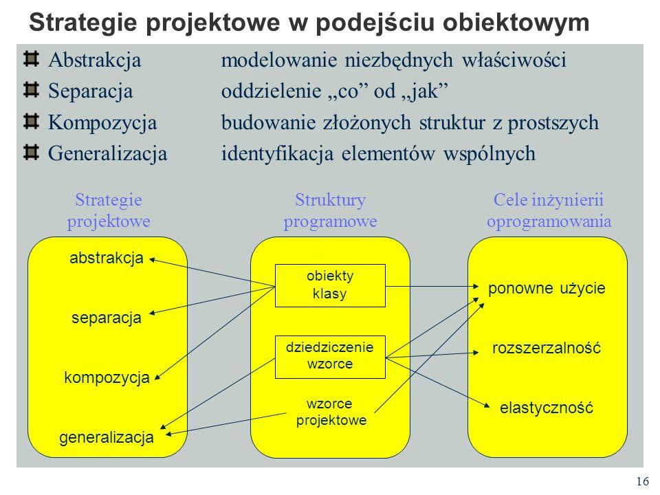 Strategie projektowe w podejściu obiektowym
