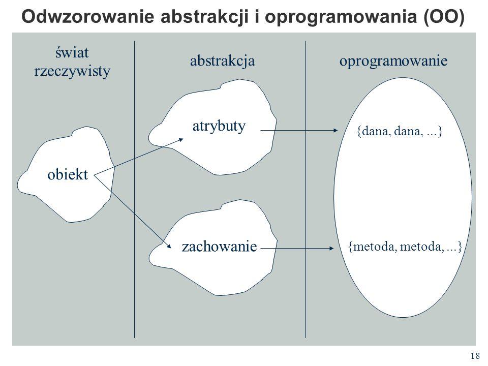 Odwzorowanie abstrakcji i oprogramowania (OO)