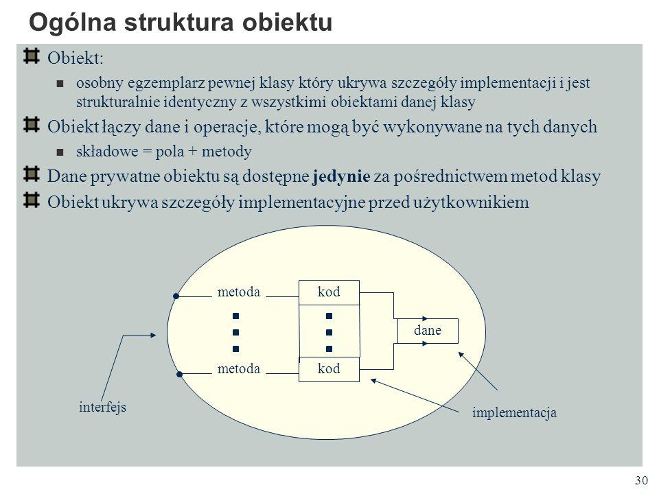 Ogólna struktura obiektu