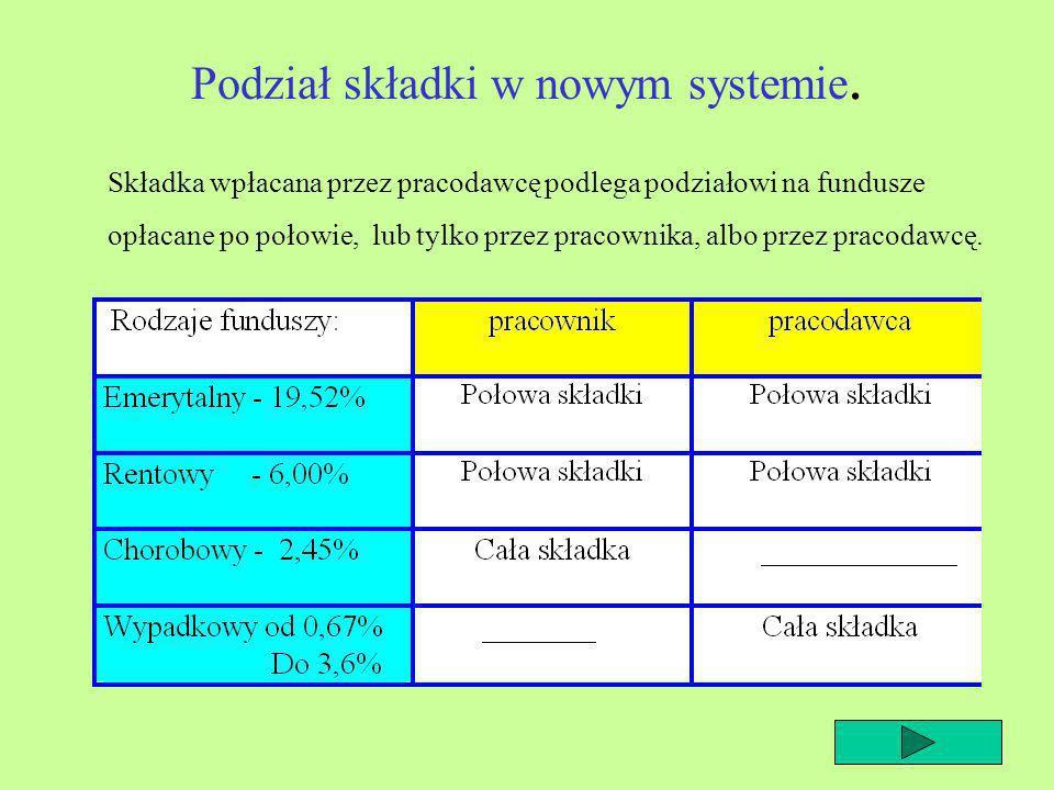 Podział składki w nowym systemie.
