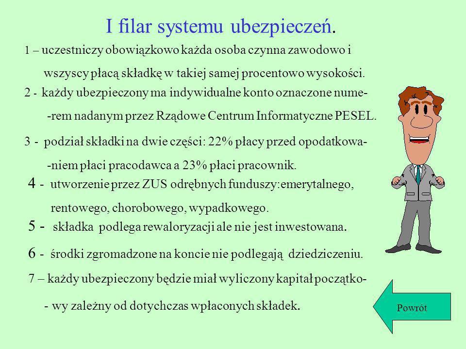 I filar systemu ubezpieczeń.