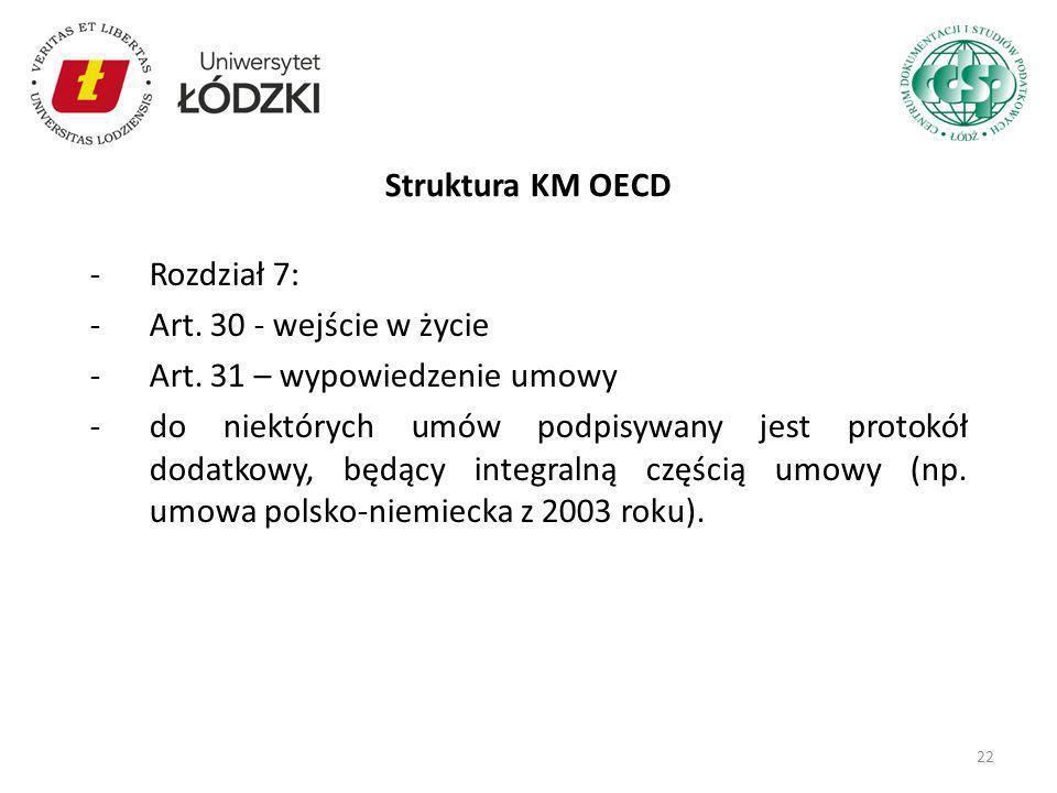 Struktura KM OECD Rozdział 7: Art. 30 - wejście w życie. Art. 31 – wypowiedzenie umowy.