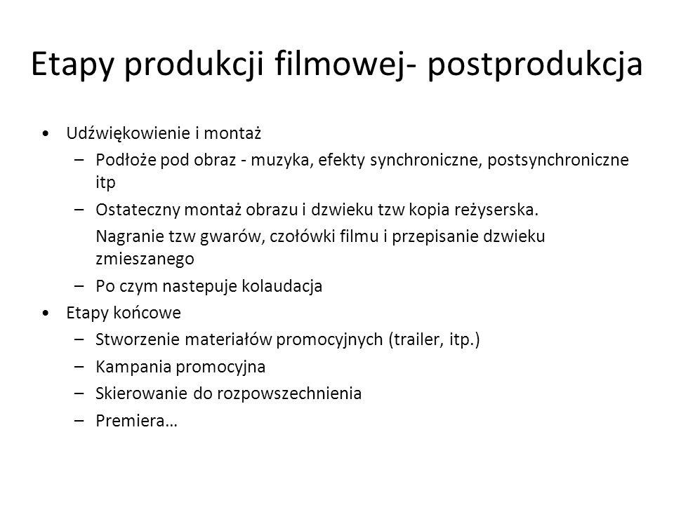 Etapy produkcji filmowej- postprodukcja