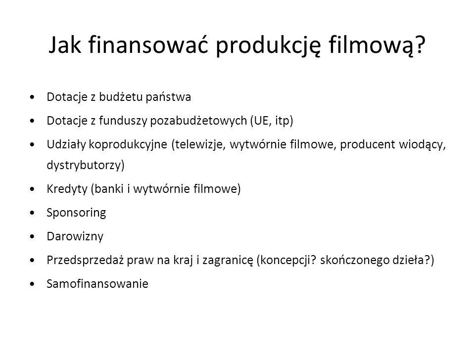 Jak finansować produkcję filmową