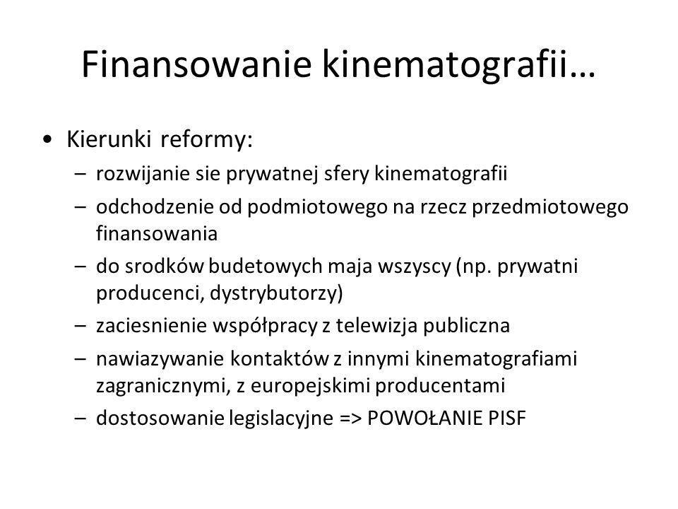 Finansowanie kinematografii…