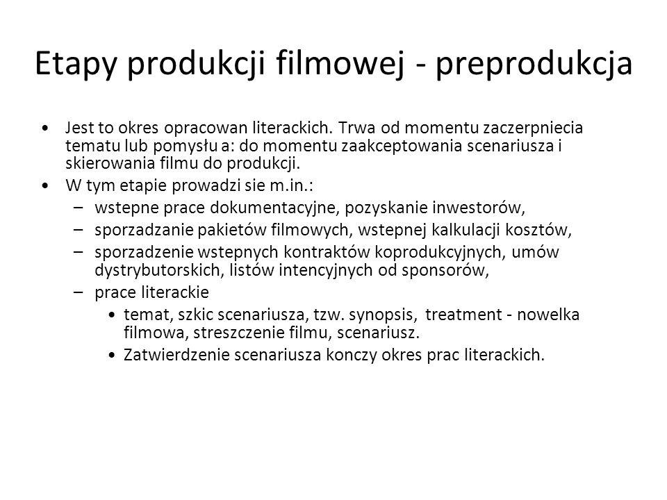 Etapy produkcji filmowej - preprodukcja