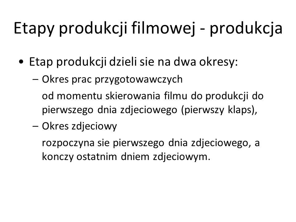 Etapy produkcji filmowej - produkcja