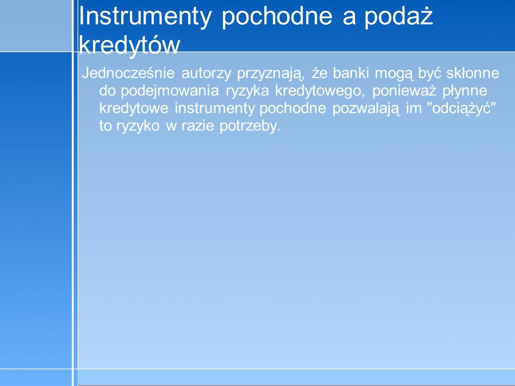Instrumenty pochodne a podaż kredytów