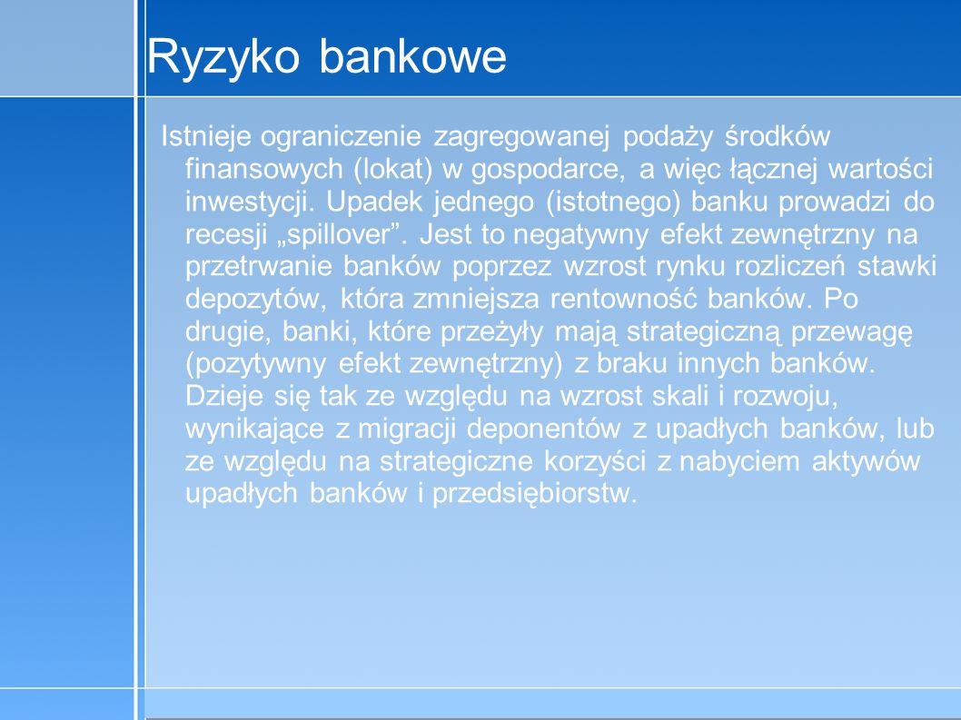 Ryzyko bankowe