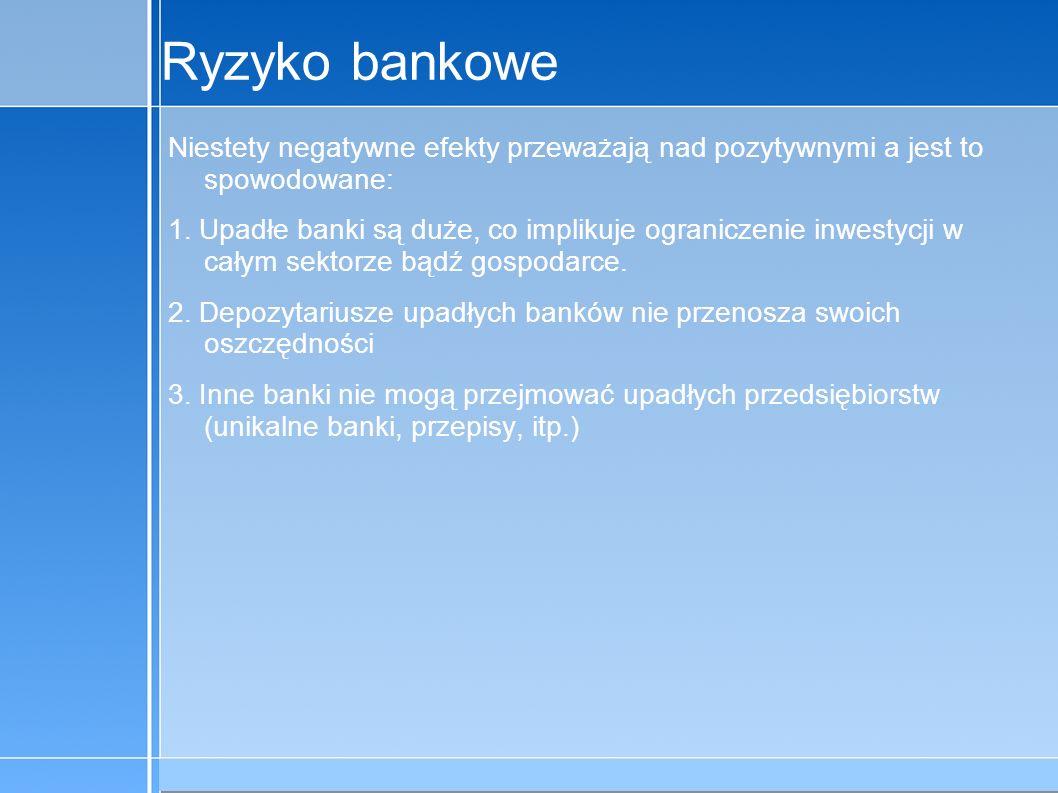 Ryzyko bankowe Niestety negatywne efekty przeważają nad pozytywnymi a jest to spowodowane:
