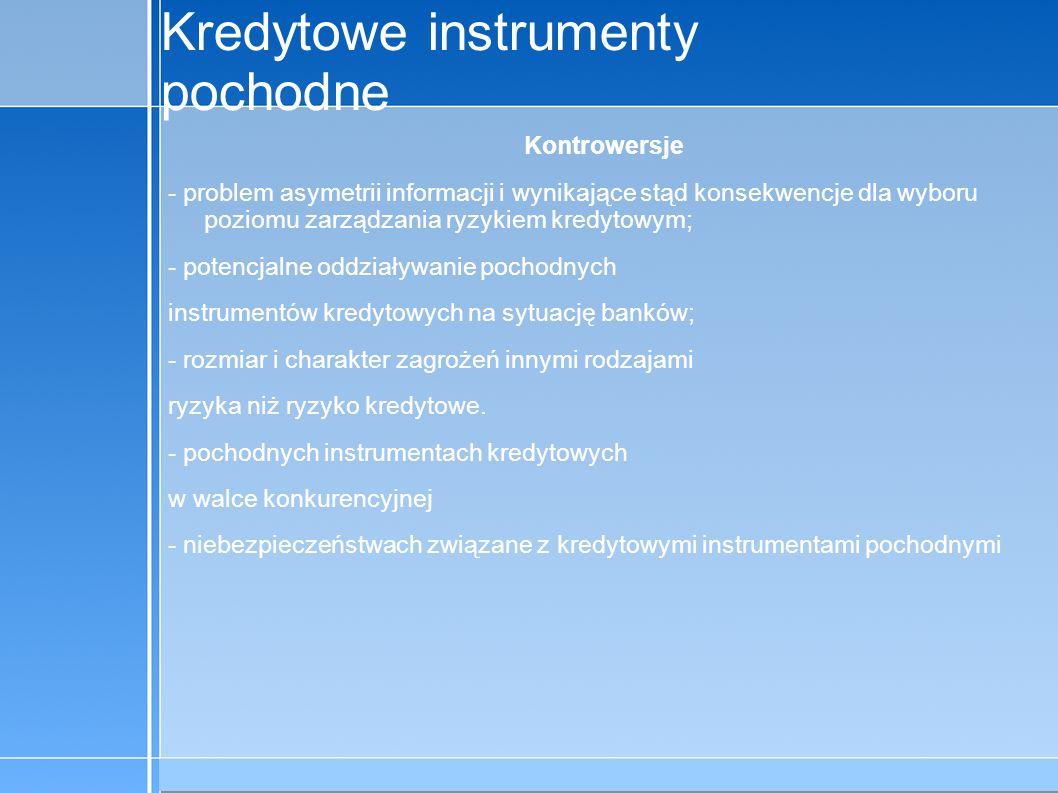 Kredytowe instrumenty pochodne