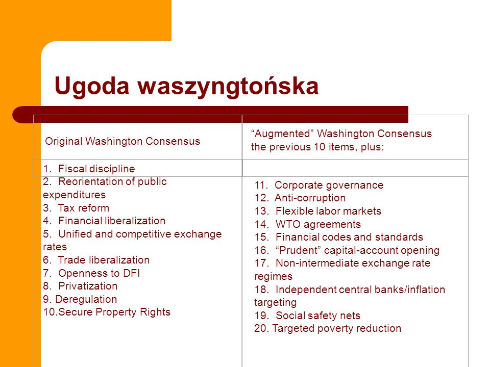 Ugoda waszyngtońska Augmented Washington Consensus