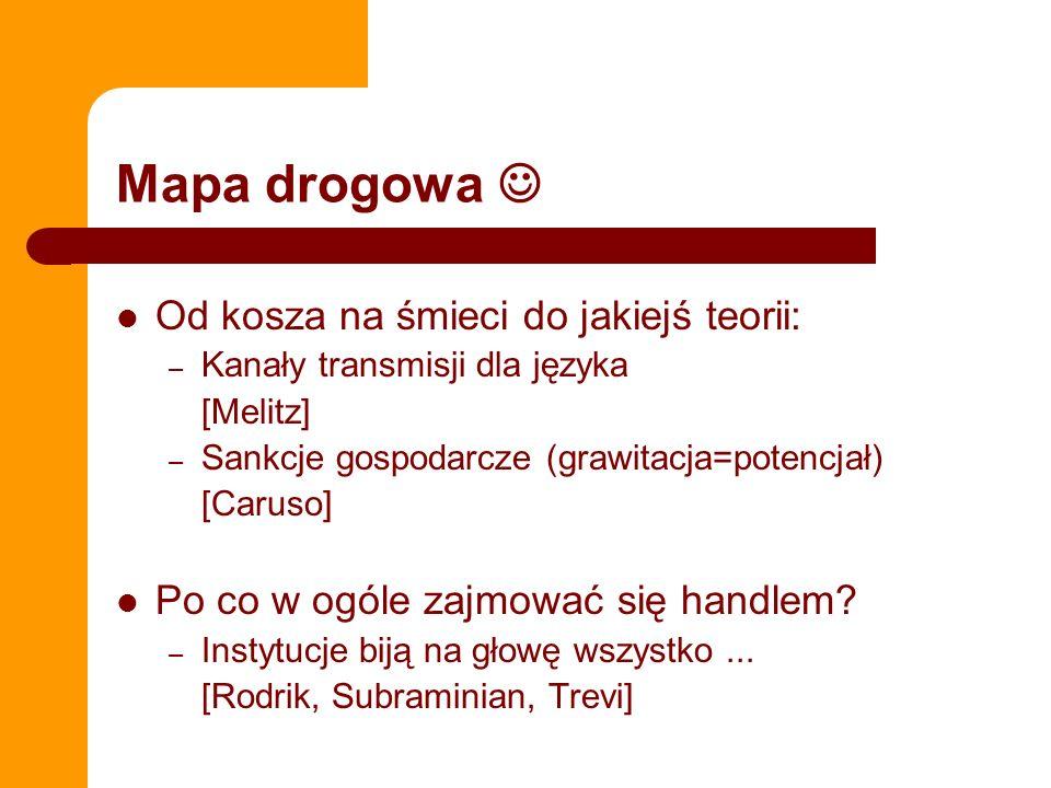 Mapa drogowa  Od kosza na śmieci do jakiejś teorii:
