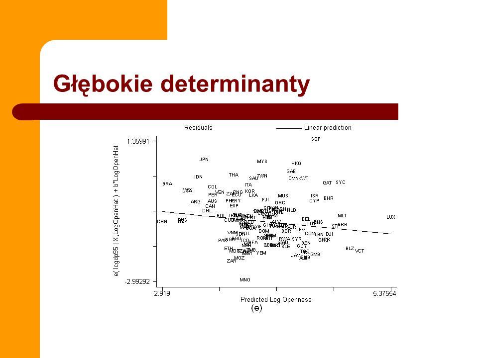 Głębokie determinanty