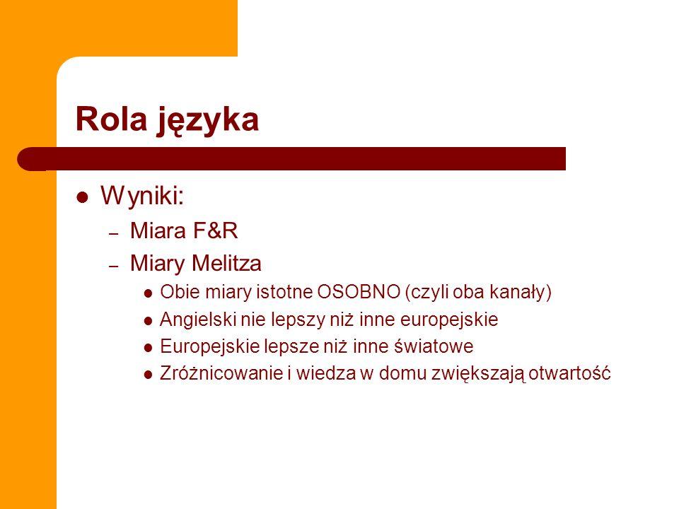 Rola języka Wyniki: Miara F&R Miary Melitza