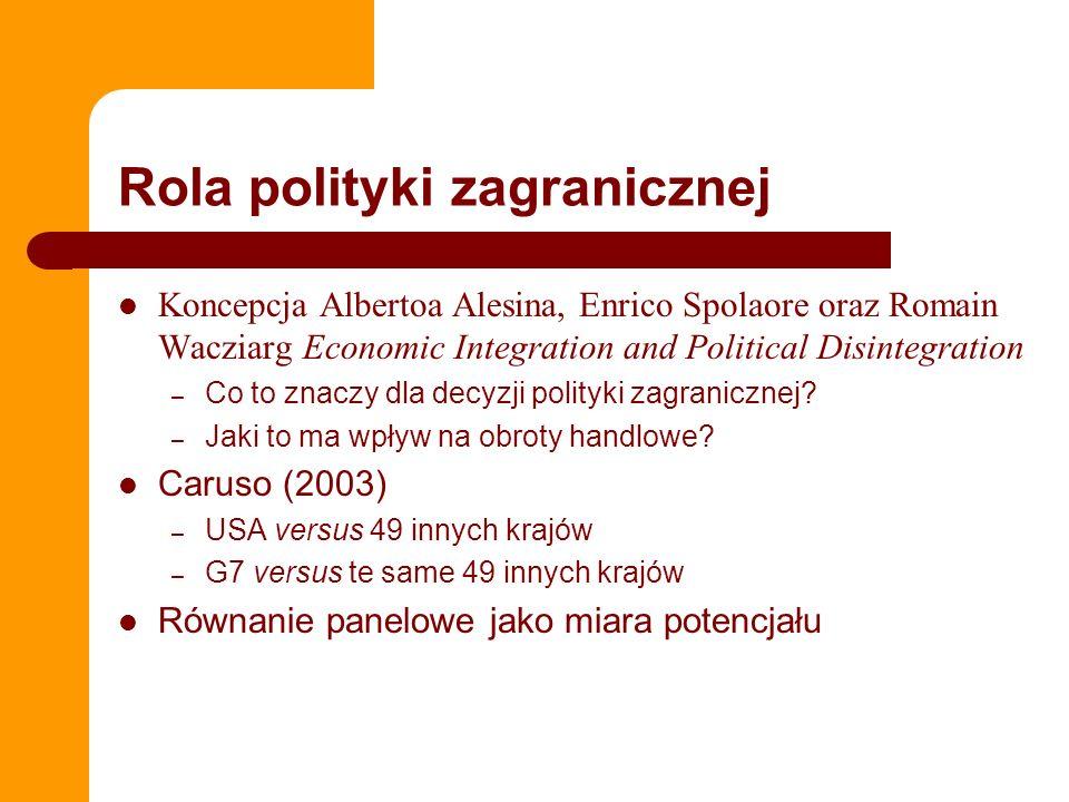 Rola polityki zagranicznej