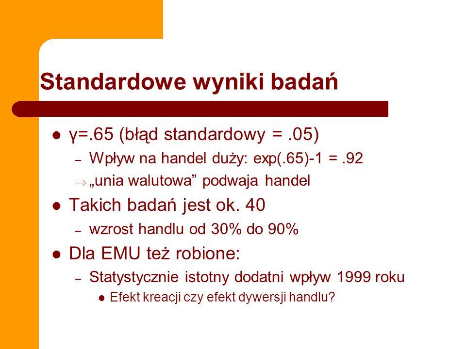 Standardowe wyniki badań