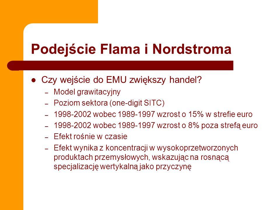 Podejście Flama i Nordstroma