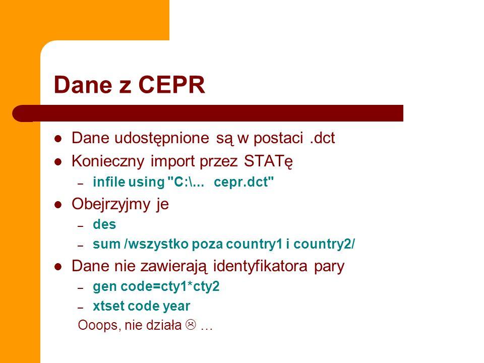 Dane z CEPR Dane udostępnione są w postaci .dct