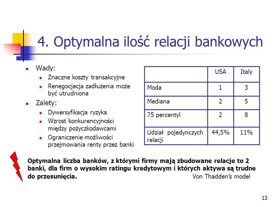 4. Optymalna ilość relacji bankowych