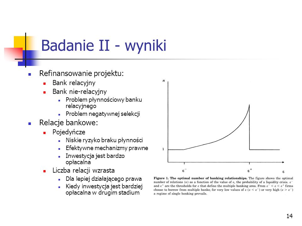 Badanie II - wyniki Refinansowanie projektu: Relacje bankowe: