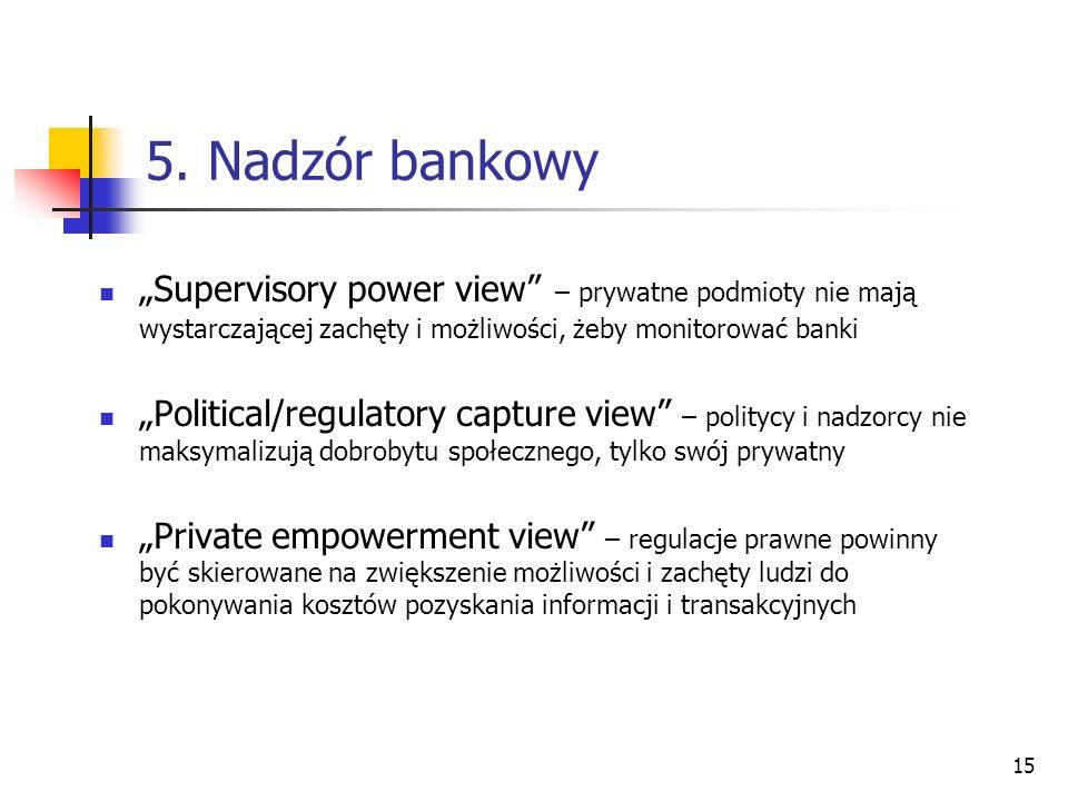 """5. Nadzór bankowy""""Supervisory power view – prywatne podmioty nie mają wystarczającej zachęty i możliwości, żeby monitorować banki."""